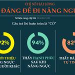 [Infographic] 94% phụ nữ sau khi nâng ngực đều cảm thấy hạnh phúc
