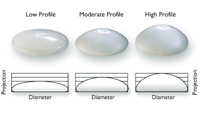 Được thiết kế với cấu tạo đặc biệt, túi ngực an toàn có khả năng định hình cao
